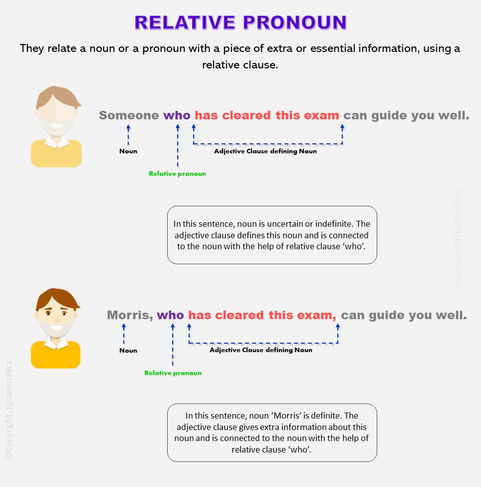 What-is-a-Relative_Pronoun